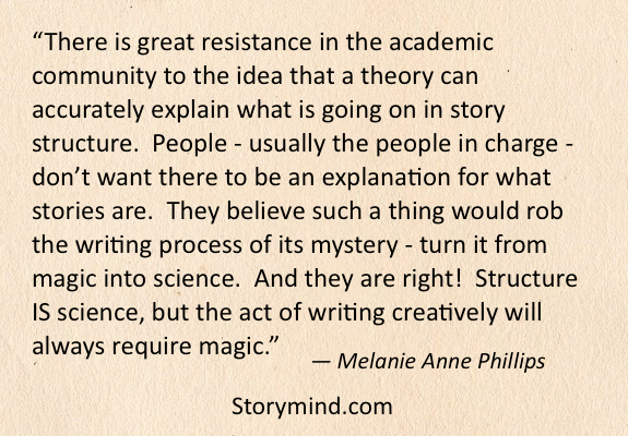 Science and Magic